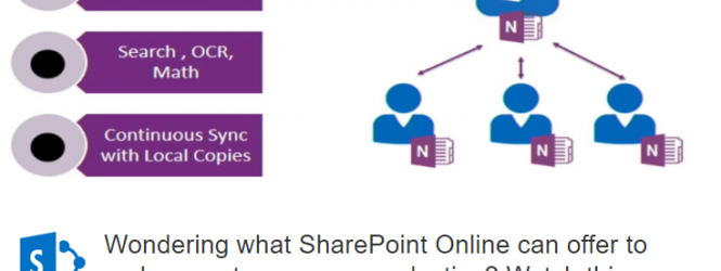 Top 5 Ways SharePoint Empowers Teams | MVP: Office Servers and Services | Channel 9